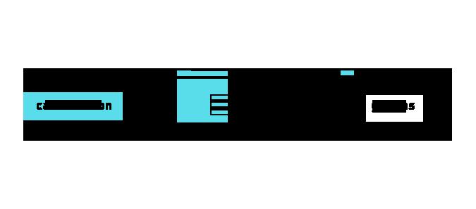 proceso-conversion-675x297-2